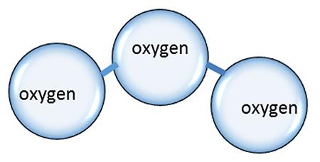 Ozone là tác nhân oxy hóa hàng đầu